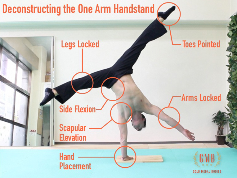 Technical Details of the One Arm Handstand